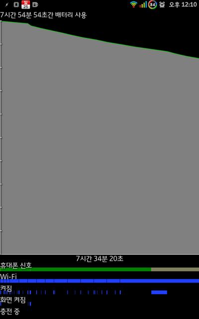 SC20120325-121022.png